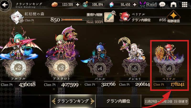 clan battle 1 lowest rank