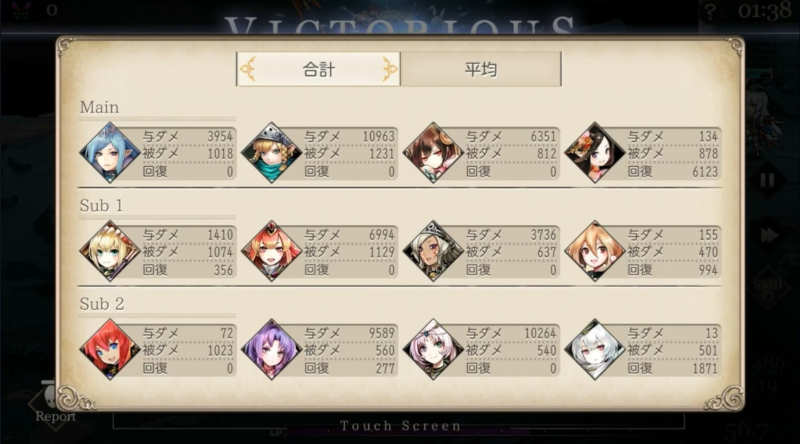 thunderclap try out damage report