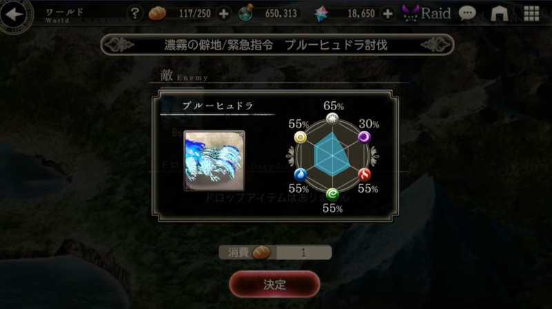 blue hydra resistance