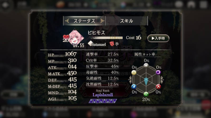 behemoth status