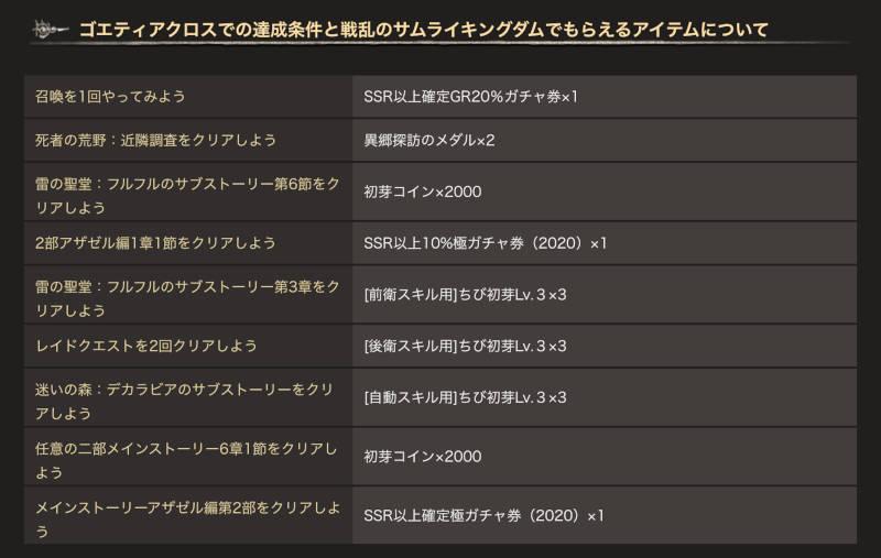 goetiax samurai kingdom collaboration09